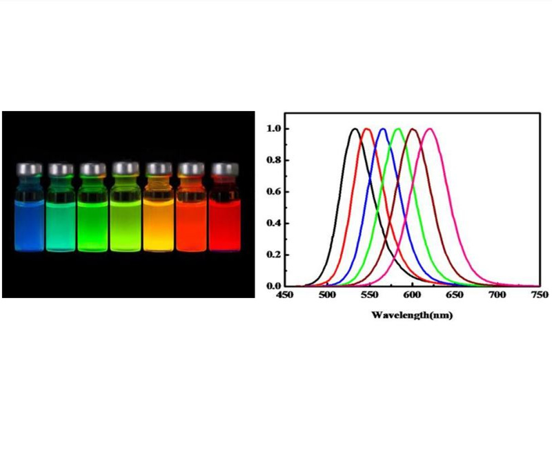 Water soluble CdTe/ZnS/CdS quantum dots
